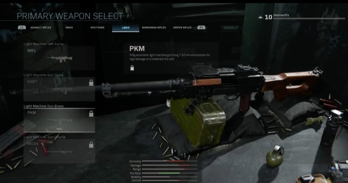 Best Call of Duty Weapons