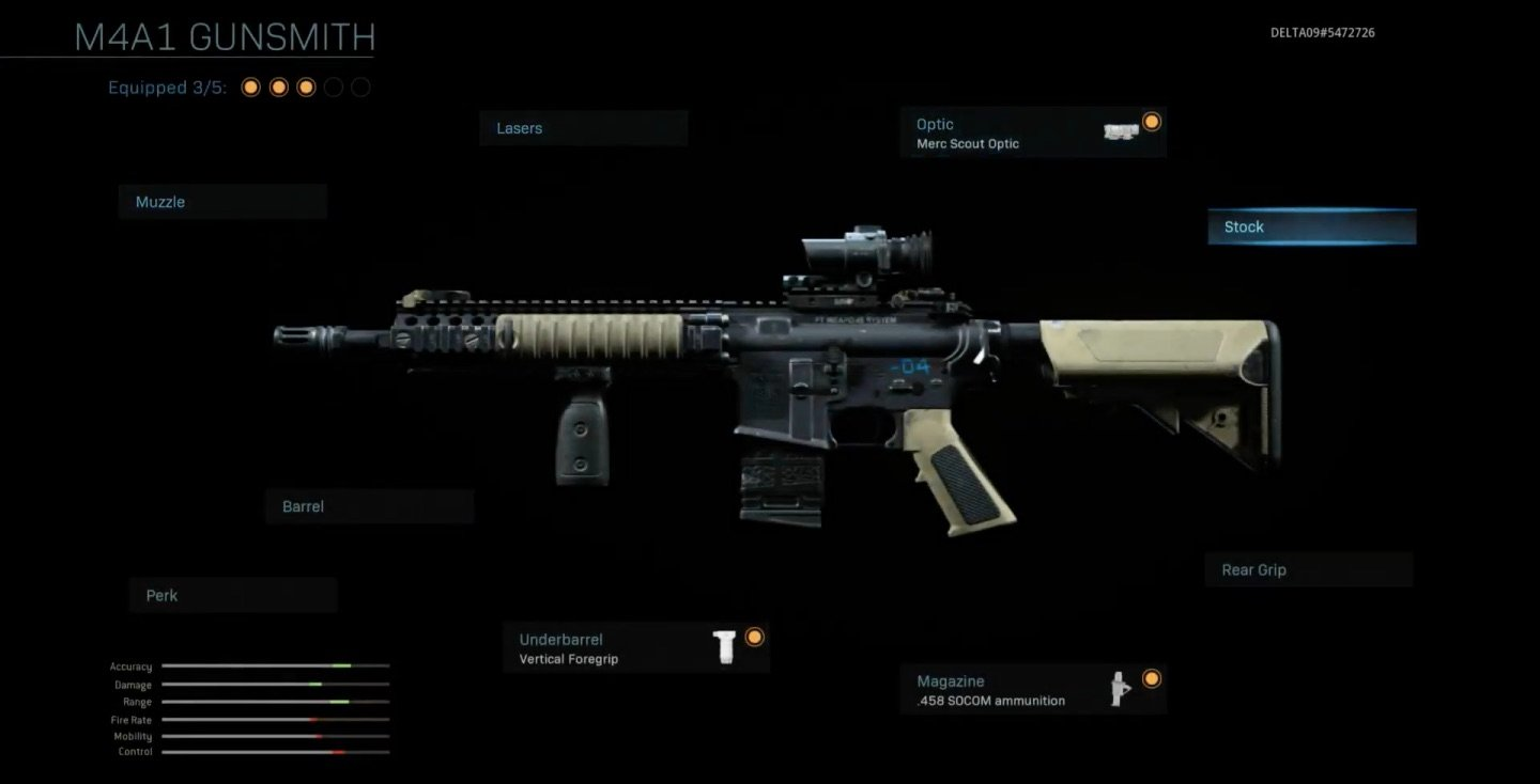 Best M4A1 Loadouts Call of Duty: Modern Warfare
